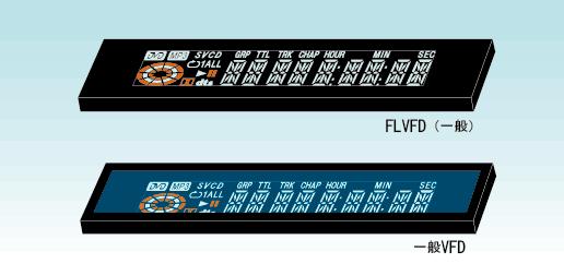 購入する 前面発光型表示管 (FLVFD)
