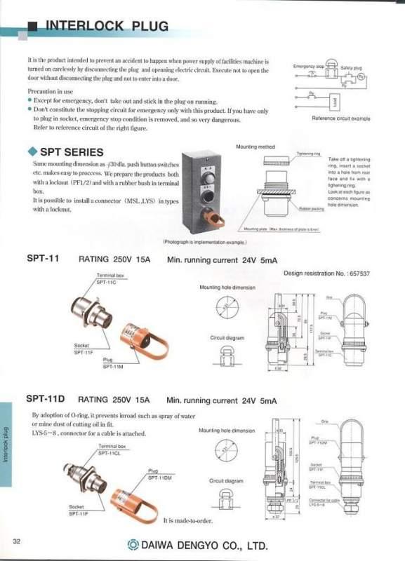 購入する Interlock Plug SPT and NSP Series